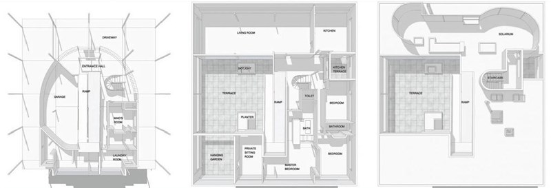 Prikaz izvedenog stanja vile Savoye, izvor: www.architypes.net